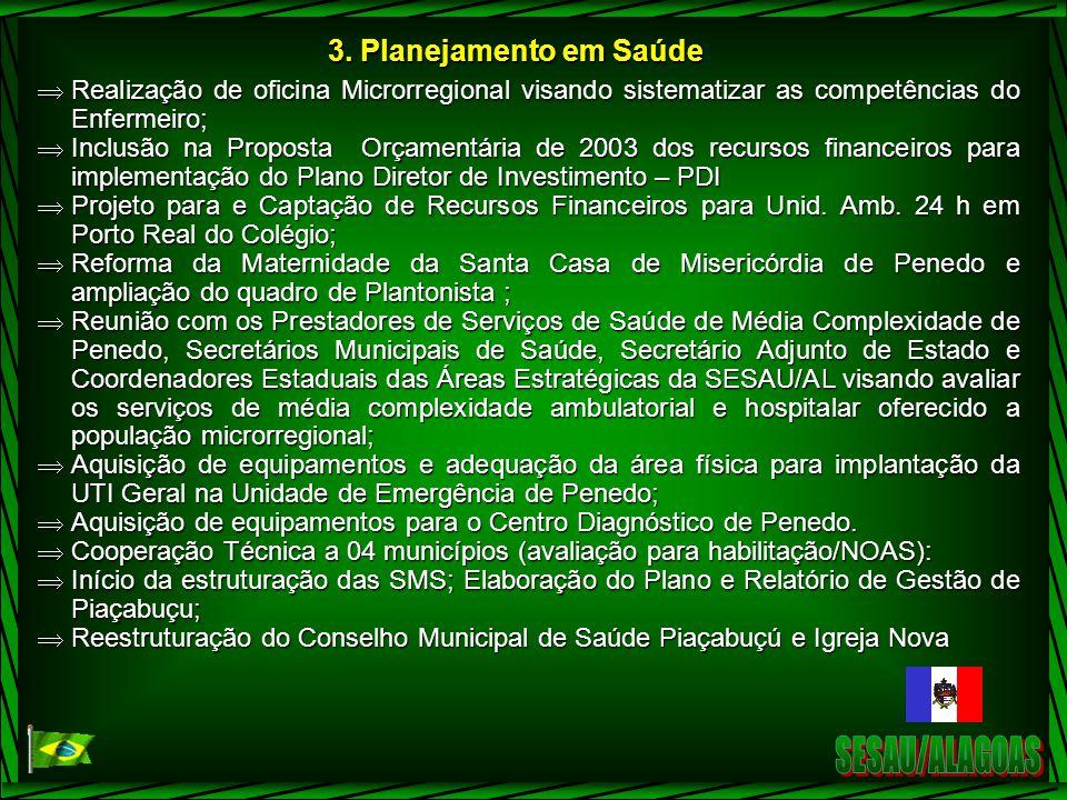 SESAU/ALAGOAS 3. Planejamento em Saúde