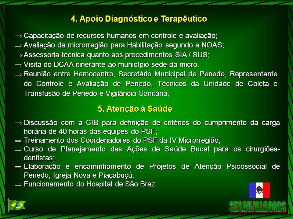 SESAU/ALAGOAS 4. Apoio Diagnóstico e Terapêutico 5. Atenção à Saúde