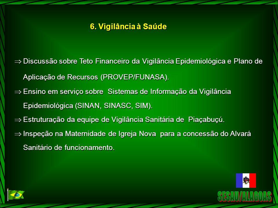 SESAU/ALAGOAS 6. Vigilância à Saúde
