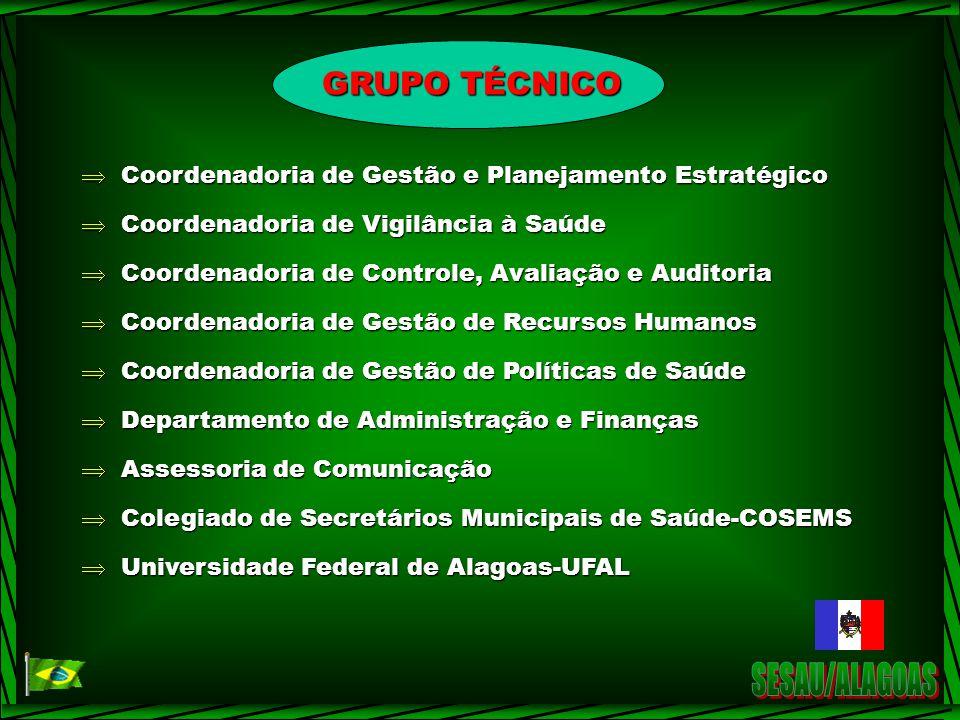 SESAU/ALAGOAS GRUPO TÉCNICO