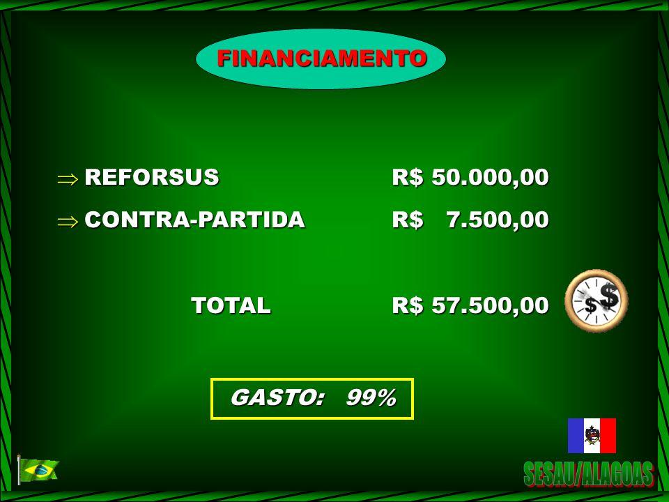SESAU/ALAGOAS FINANCIAMENTO REFORSUS R$ 50.000,00