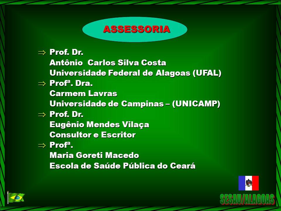 SESAU/ALAGOAS ASSESSORIA Prof. Dr. Antônio Carlos Silva Costa