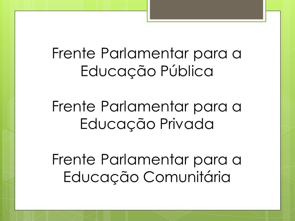 Frente Parlamentar para a Educação Pública Frente Parlamentar para a Educação Privada Frente Parlamentar para a Educação Comunitária