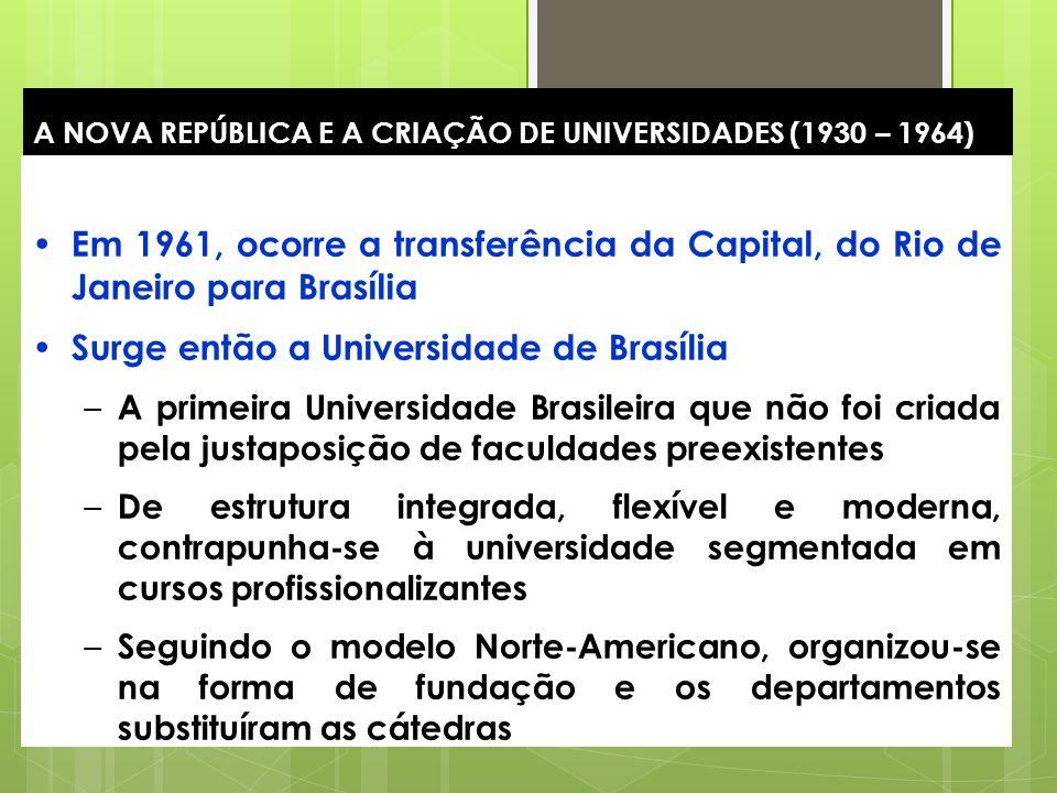 A NOVA REPÚBLICA E A CRIAÇÃO DE UNIVERSIDADES (1930 – 1964)