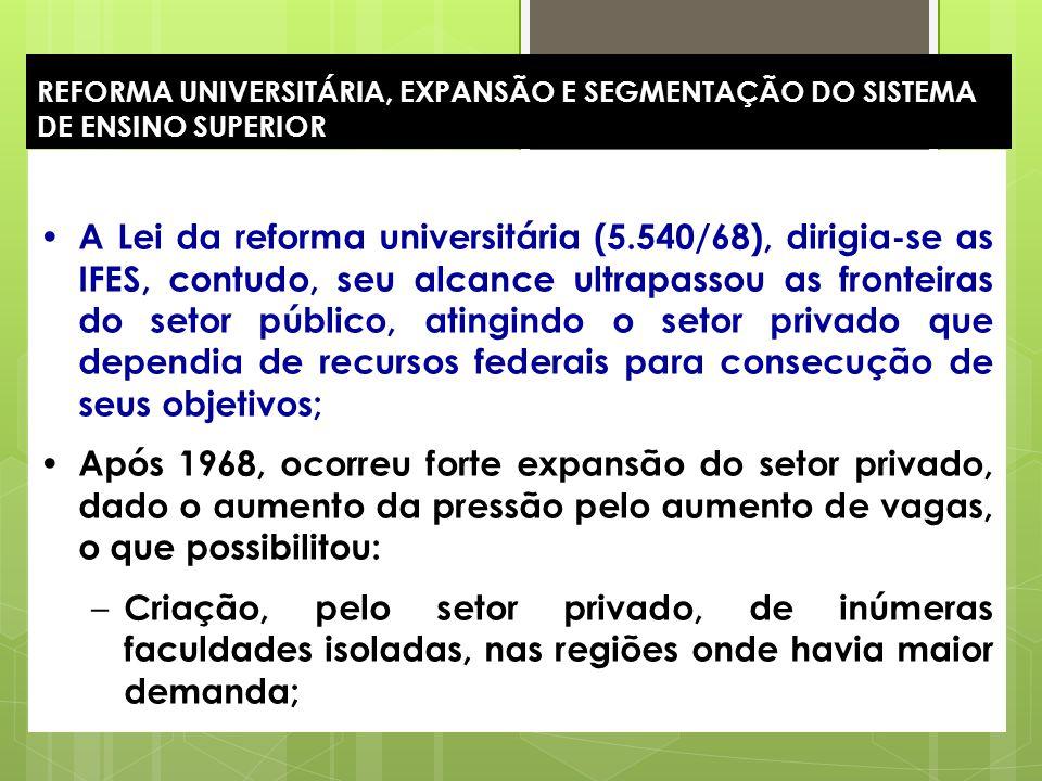 REFORMA UNIVERSITÁRIA, EXPANSÃO E SEGMENTAÇÃO DO SISTEMA DE ENSINO SUPERIOR
