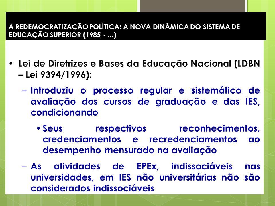 Lei de Diretrizes e Bases da Educação Nacional (LDBN – Lei 9394/1996):