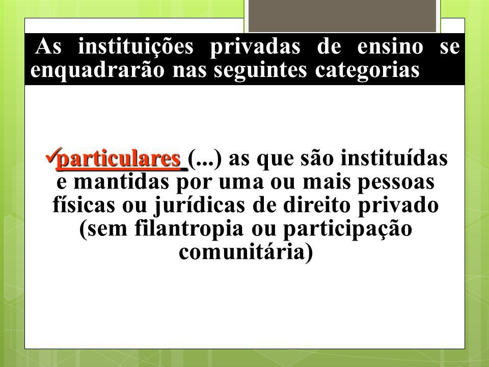 As instituições privadas de ensino se enquadrarão nas seguintes categorias