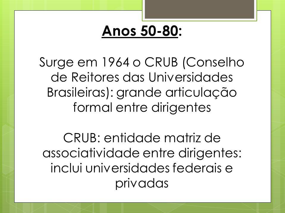 Anos 50-80: Surge em 1964 o CRUB (Conselho de Reitores das Universidades Brasileiras): grande articulação formal entre dirigentes CRUB: entidade matriz de associatividade entre dirigentes: inclui universidades federais e privadas