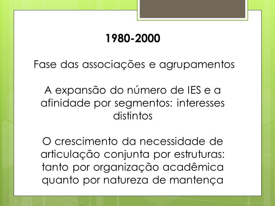 1980-2000 Fase das associações e agrupamentos A expansão do número de IES e a afinidade por segmentos: interesses distintos O crescimento da necessidade de articulação conjunta por estruturas: tanto por organização acadêmica quanto por natureza de mantença