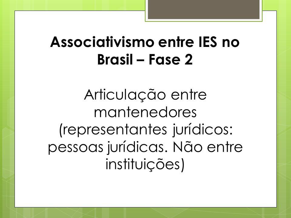 Associativismo entre IES no Brasil – Fase 2