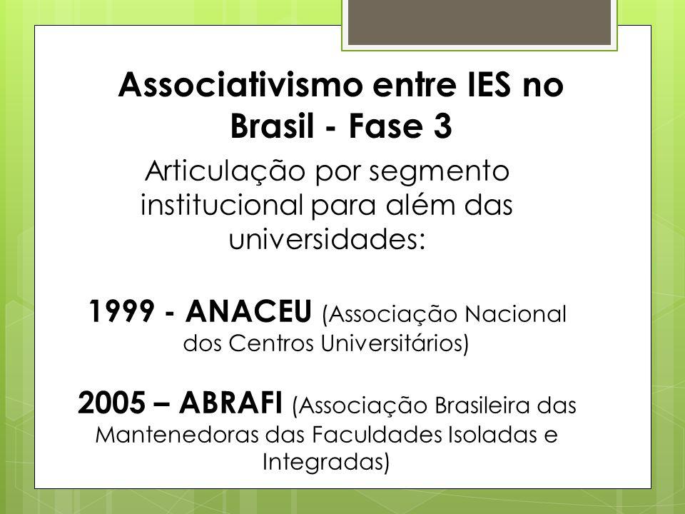 Associativismo entre IES no Brasil - Fase 3