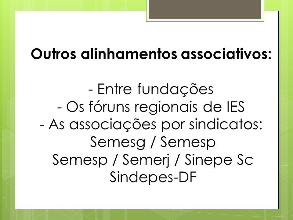 Outros alinhamentos associativos: - Entre fundações - Os fóruns regionais de IES - As associações por sindicatos: Semesg / Semesp Semesp / Semerj / Sinepe Sc Sindepes-DF