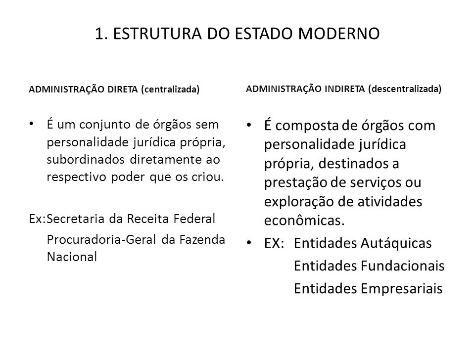 1. ESTRUTURA DO ESTADO MODERNO