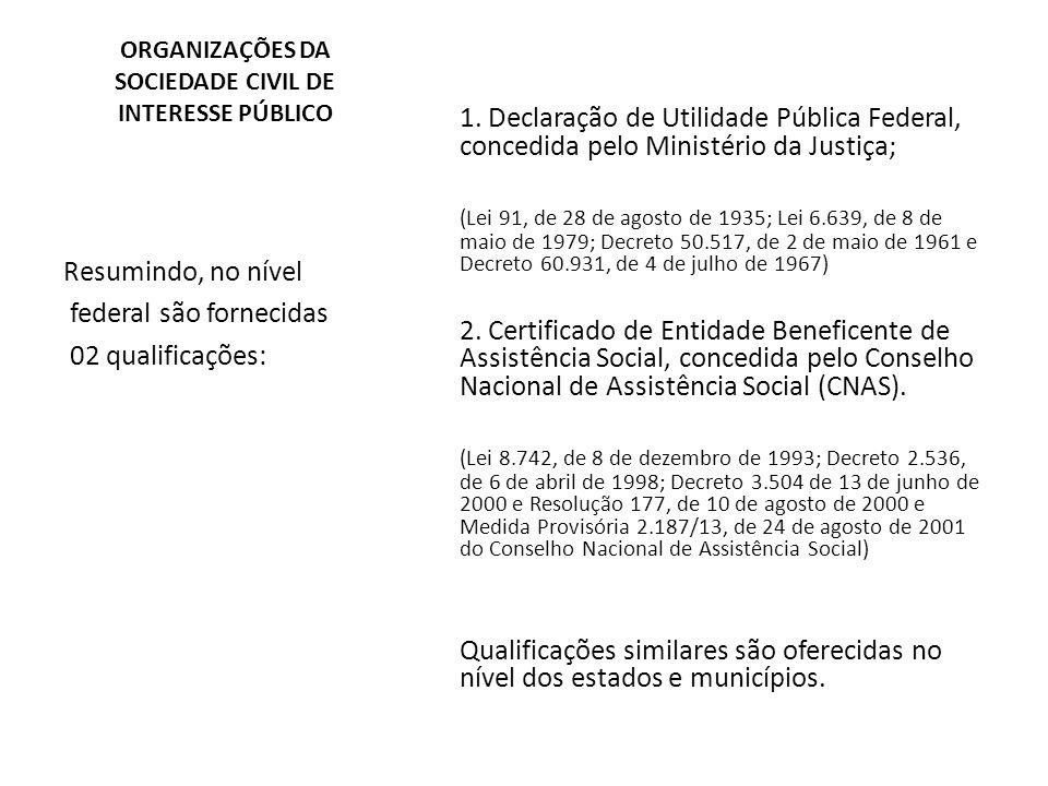 ORGANIZAÇÕES DA SOCIEDADE CIVIL DE INTERESSE PÚBLICO