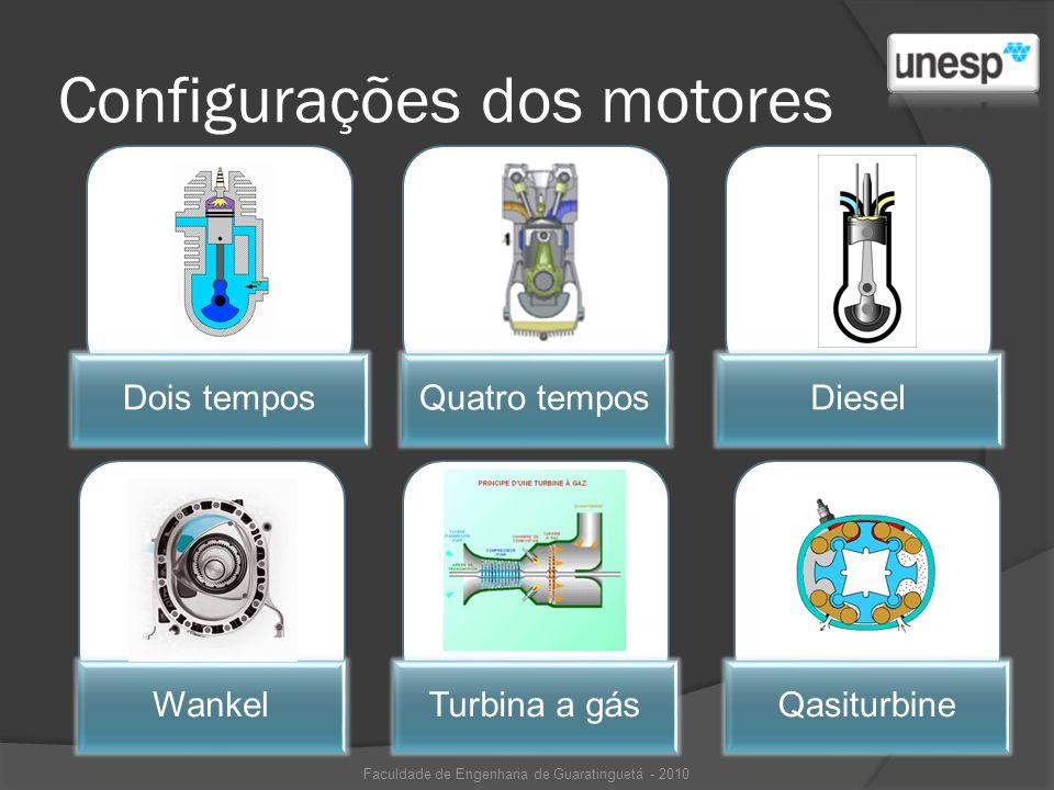 Configurações dos motores