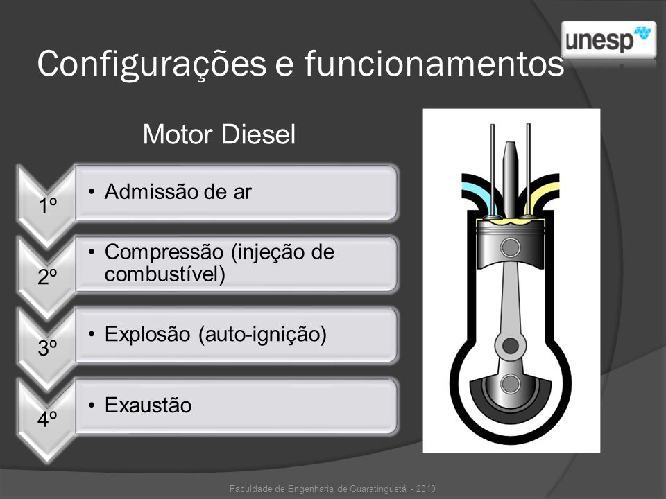 Configurações e funcionamentos
