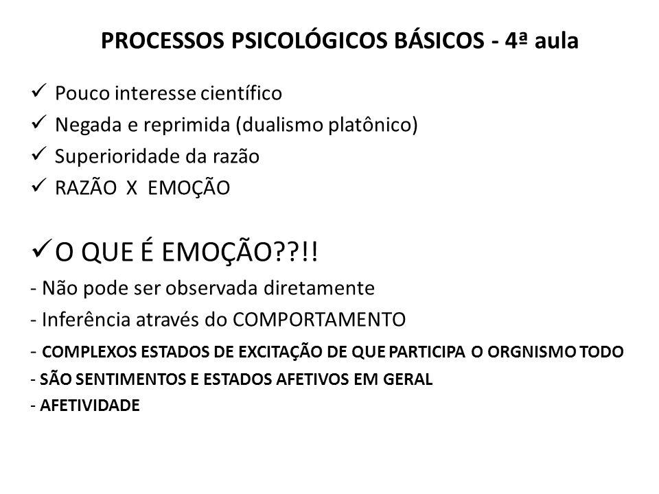 PROCESSOS PSICOLÓGICOS BÁSICOS - 4ª aula