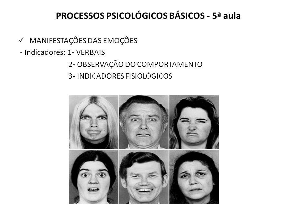 PROCESSOS PSICOLÓGICOS BÁSICOS - 5ª aula