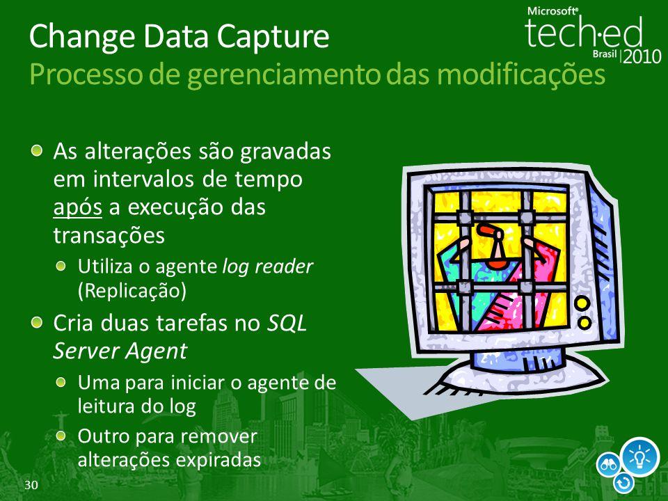 Change Data Capture Processo de gerenciamento das modificações