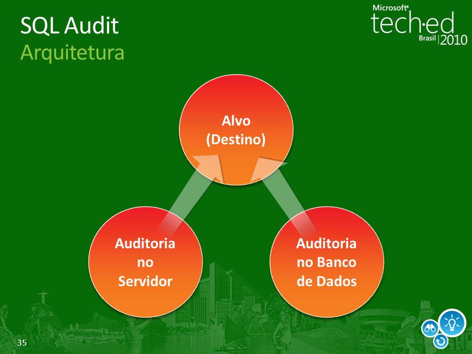 Auditoria no Banco de Dados