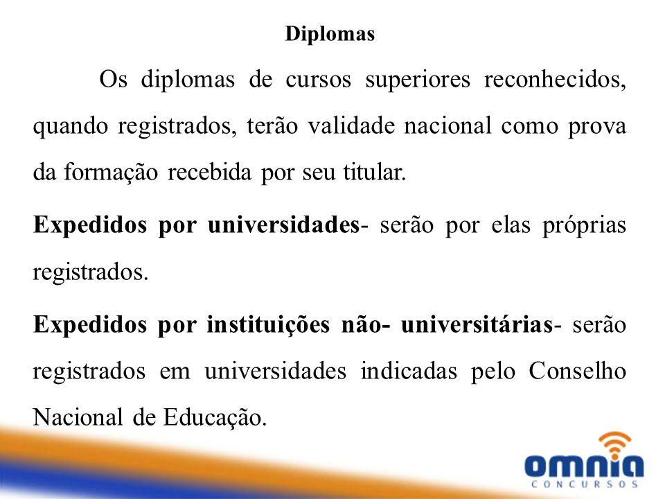 Expedidos por universidades- serão por elas próprias registrados.