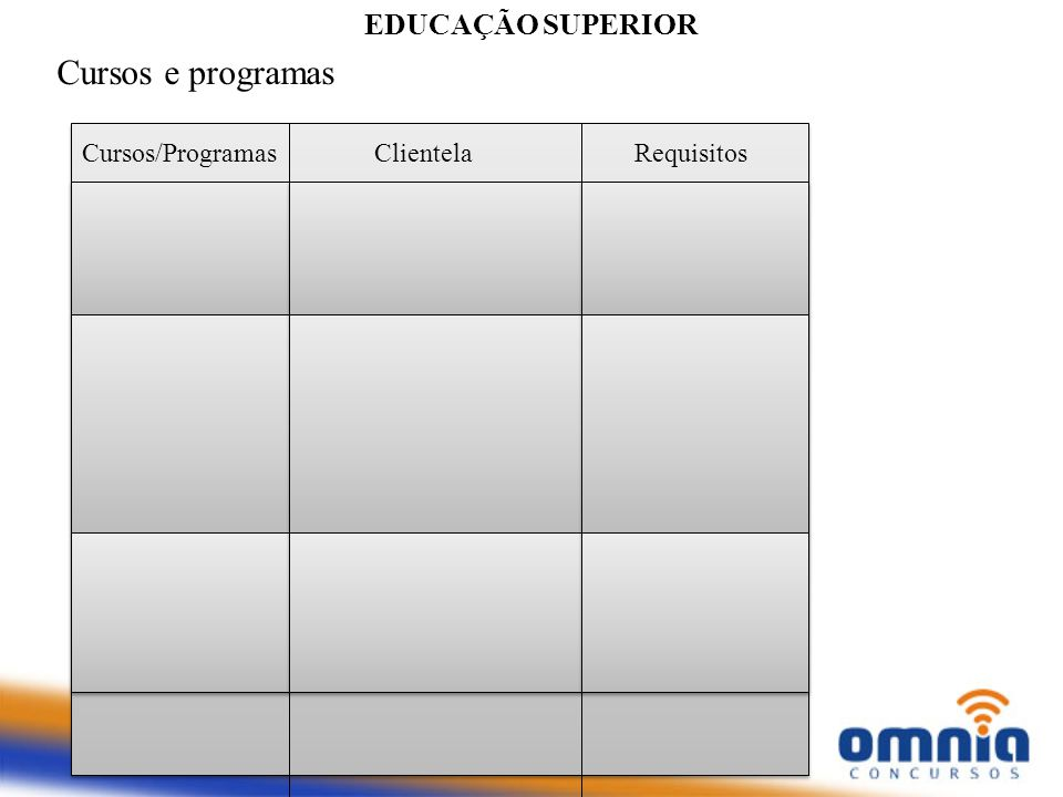 EDUCAÇÃO SUPERIOR Cursos e programas