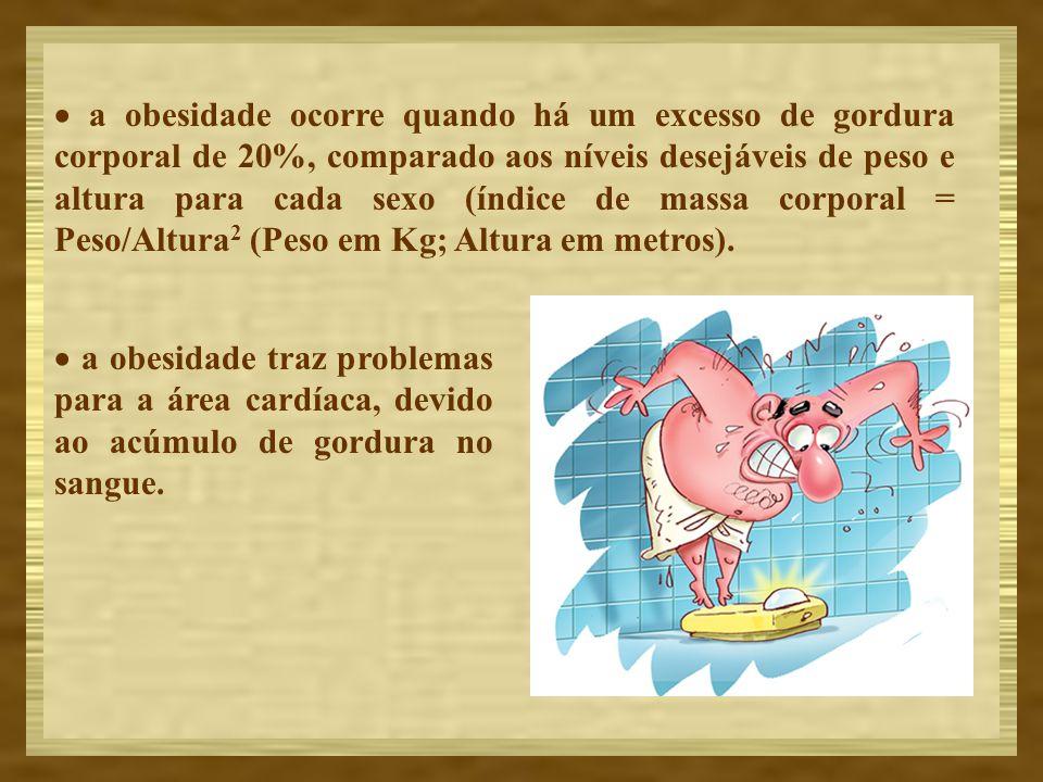 · a obesidade ocorre quando há um excesso de gordura corporal de 20%, comparado aos níveis desejáveis de peso e altura para cada sexo (índice de massa corporal = Peso/Altura2 (Peso em Kg; Altura em metros).
