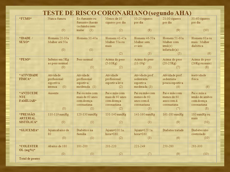 TESTE DE RISCO CORONARIANO (segundo AHA)