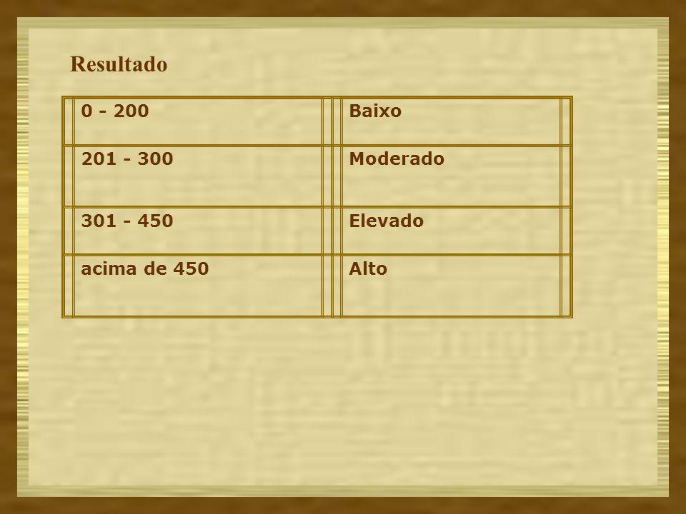 Resultado 0 - 200 Baixo 201 - 300 Moderado 301 - 450 Elevado