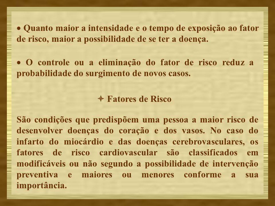 · Quanto maior a intensidade e o tempo de exposição ao fator de risco, maior a possibilidade de se ter a doença.
