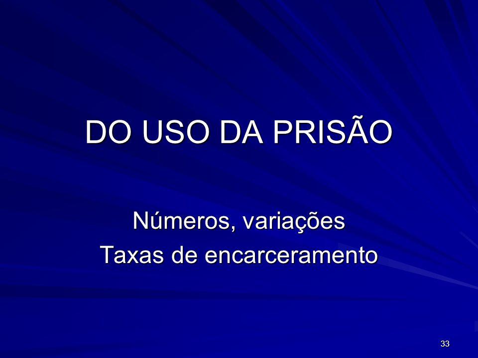 Números, variações Taxas de encarceramento