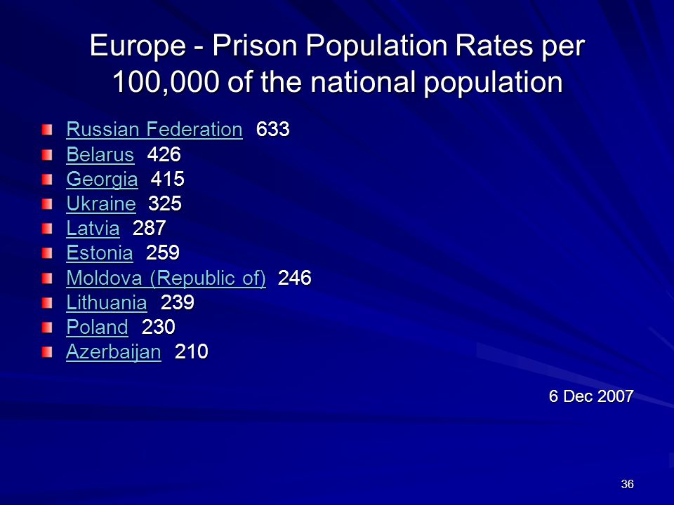 Europe - Prison Population Rates per 100,000 of the national population
