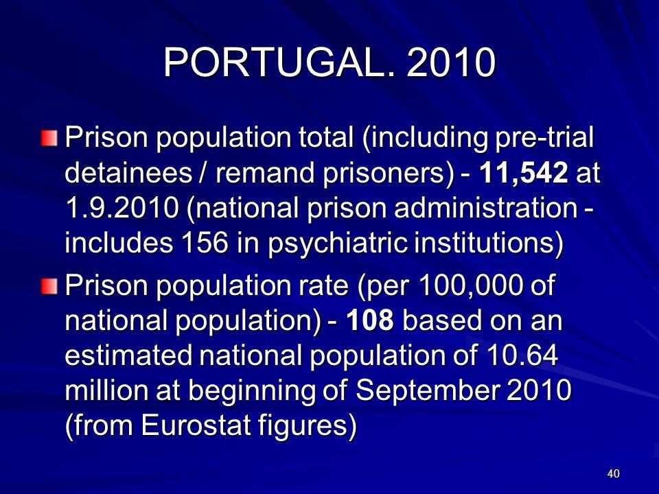 PORTUGAL. 2010