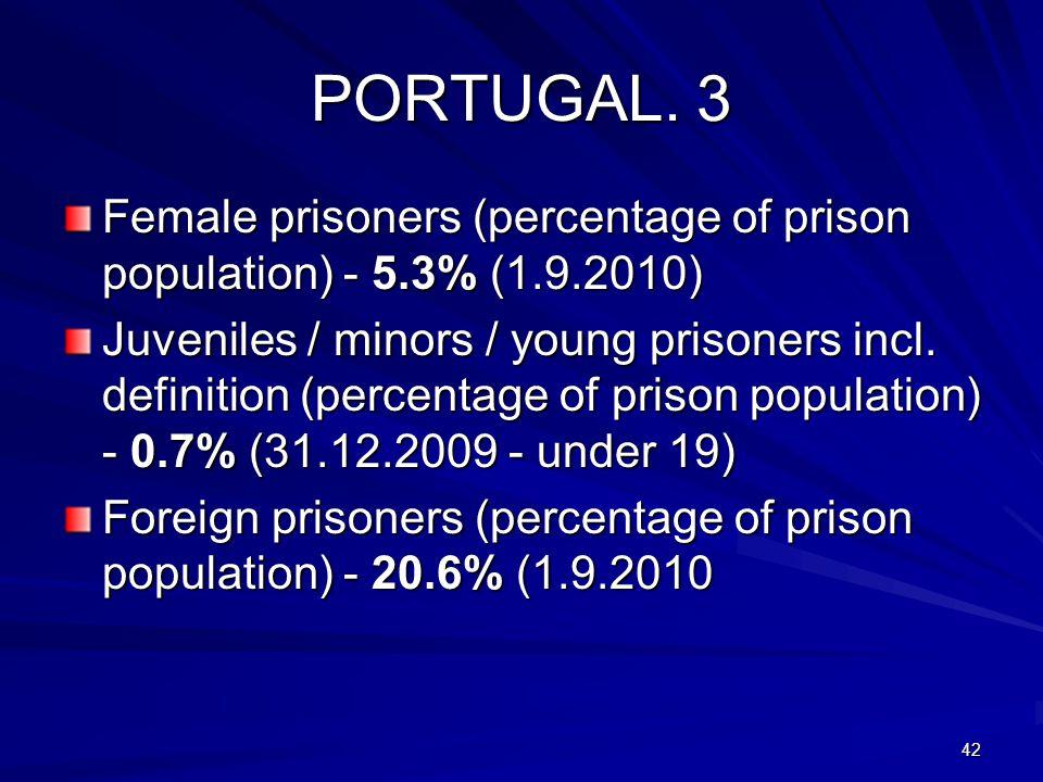 PORTUGAL. 3 Female prisoners (percentage of prison population) - 5.3% (1.9.2010)