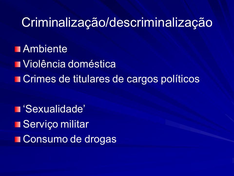 Criminalização/descriminalização