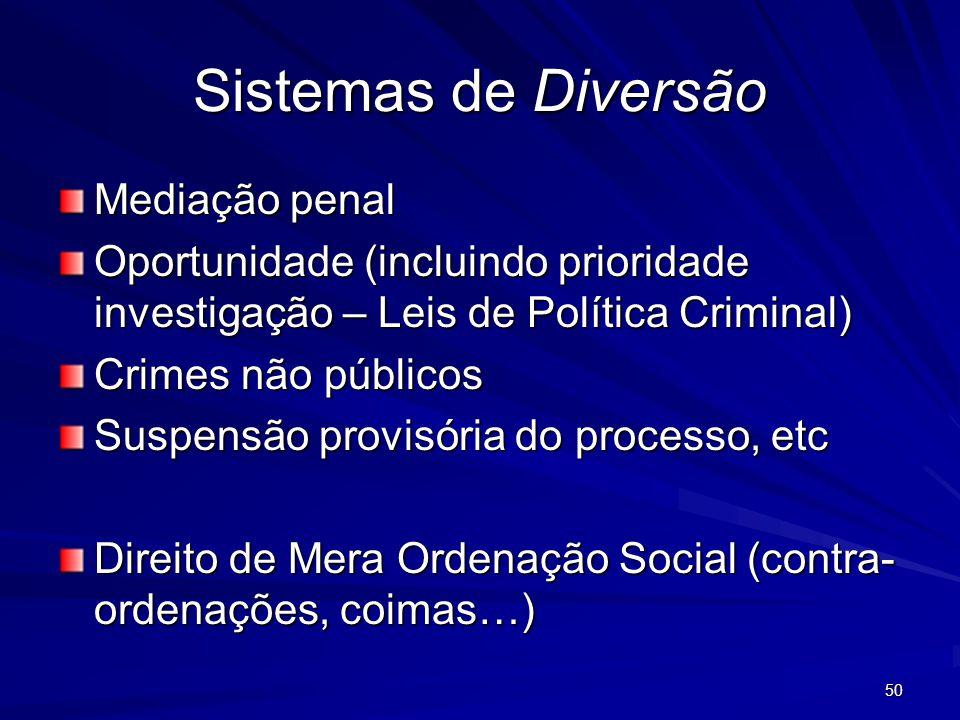 Sistemas de Diversão Mediação penal