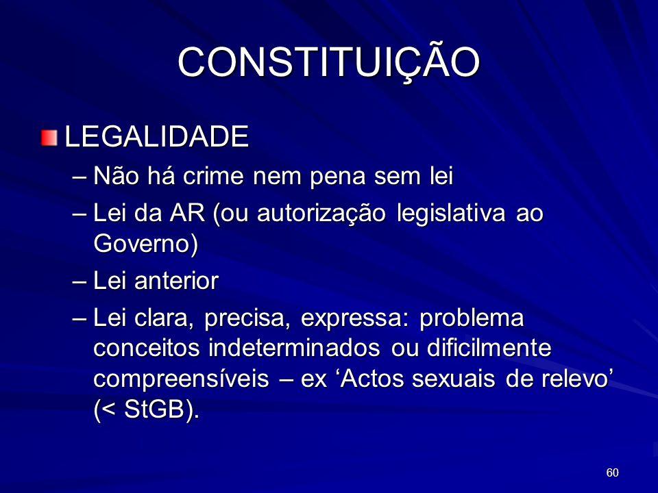 CONSTITUIÇÃO LEGALIDADE Não há crime nem pena sem lei