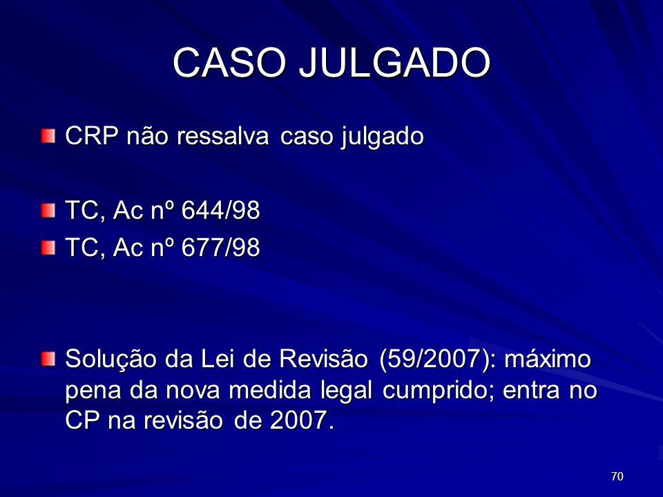 CASO JULGADO CRP não ressalva caso julgado TC, Ac nº 644/98