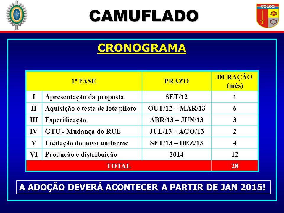 CAMUFLADO CRONOGRAMA A ADOÇÃO DEVERÁ ACONTECER A PARTIR DE JAN 2015!