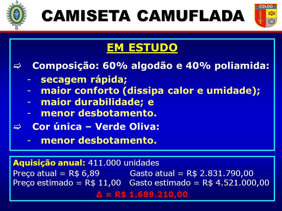 CAMISETA CAMUFLADA EM ESTUDO Composição: 60% algodão e 40% poliamida: