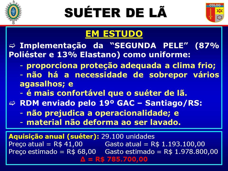 SUÉTER DE LÃ EM ESTUDO. Implementação da SEGUNDA PELE (87% Poliéster e 13% Elastano) como uniforme: