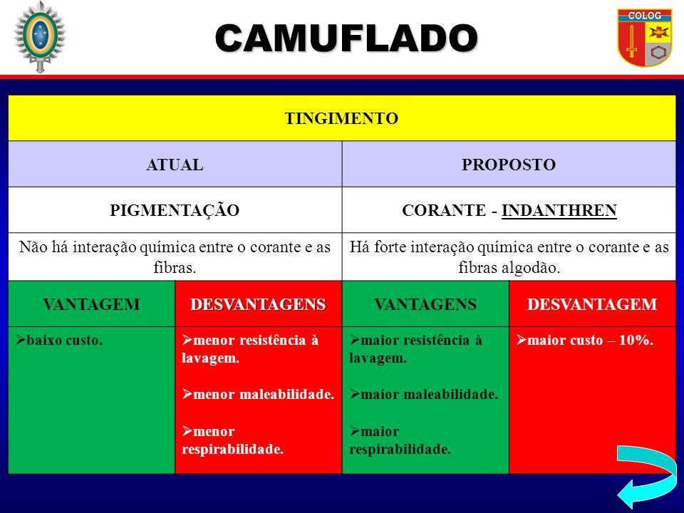 CAMUFLADO TINGIMENTO ATUAL PROPOSTO PIGMENTAÇÃO CORANTE - INDANTHREN