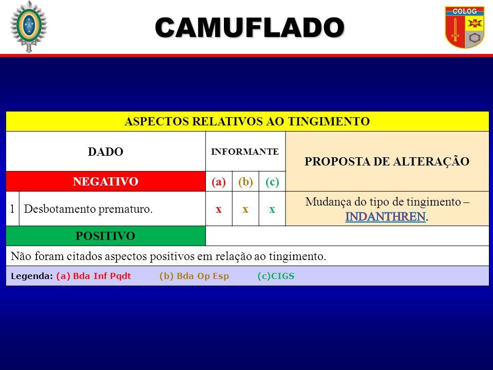ASPECTOS RELATIVOS AO TINGIMENTO