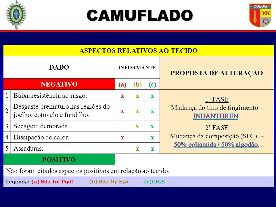 ASPECTOS RELATIVOS AO TECIDO