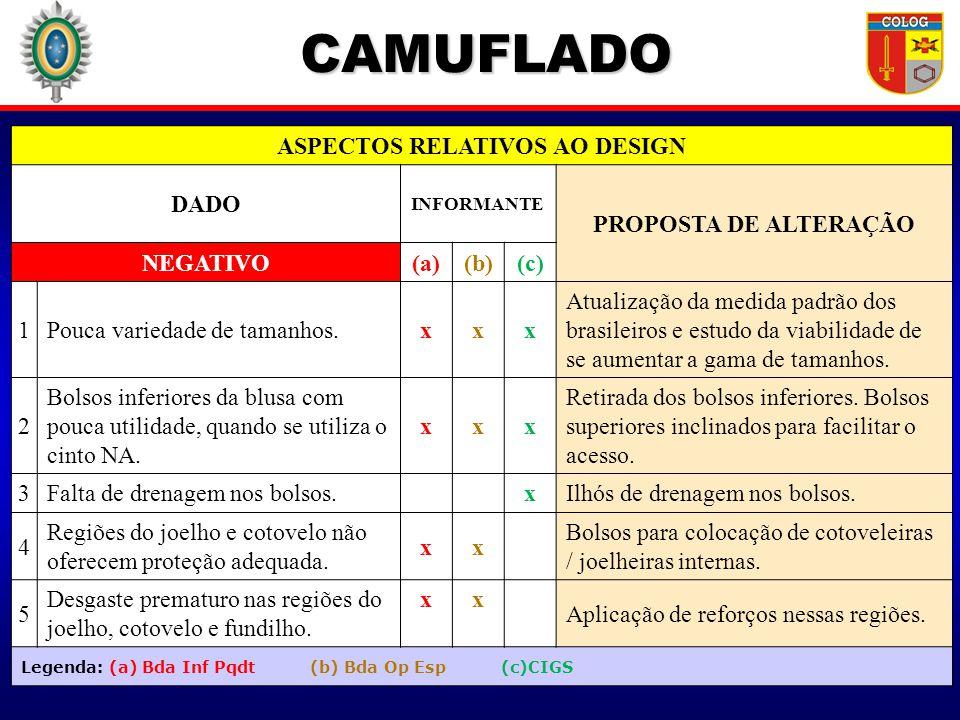 ASPECTOS RELATIVOS AO DESIGN