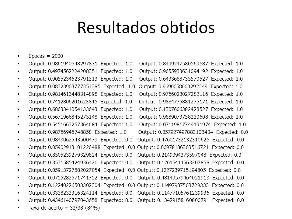 Resultados obtidos Épocas = 2000