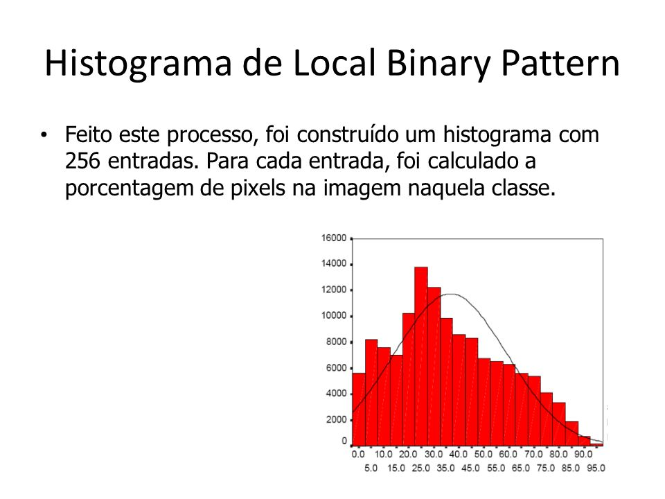 Histograma de Local Binary Pattern