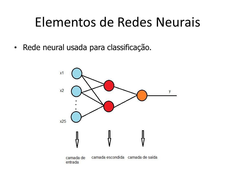 Elementos de Redes Neurais