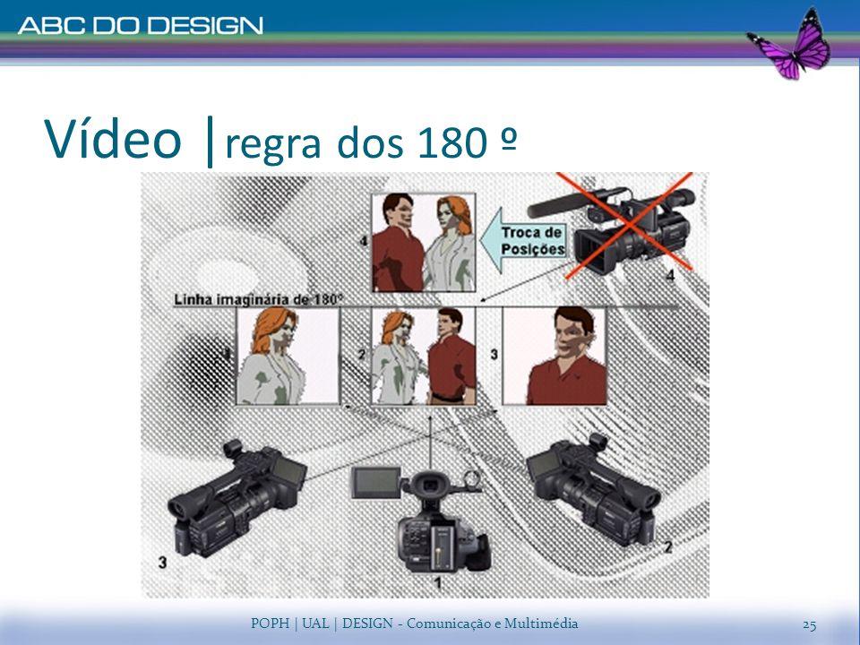 Vídeo |regra dos 180 º POPH | UAL | DESIGN - Comunicação e Multimédia