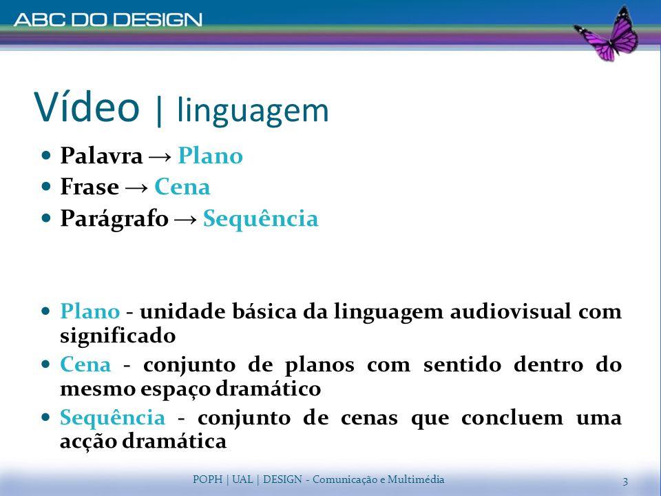Vídeo | linguagem Palavra → Plano Frase → Cena Parágrafo → Sequência